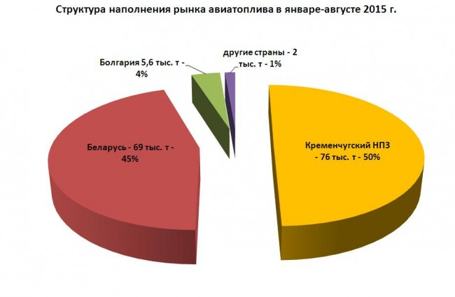 graph1(1)