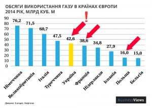 picture_1-gas-consumption-in_1514_p0