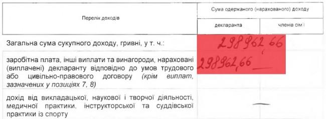 shevchenko9