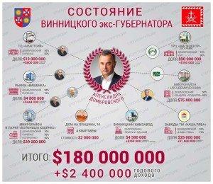 aleksandr-dombrovskij-768x665