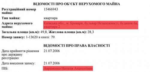 avramenko5-crop-u1643