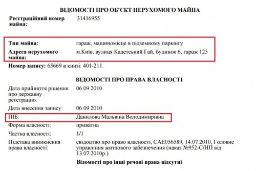 danilova21