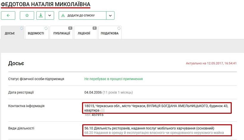 fedotov17.jpg-crc=334328396