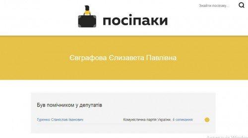 evgrafova1