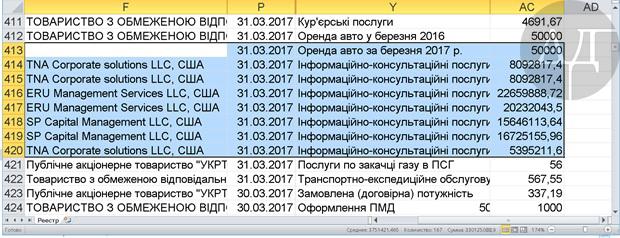 finotchet_favorov_ad