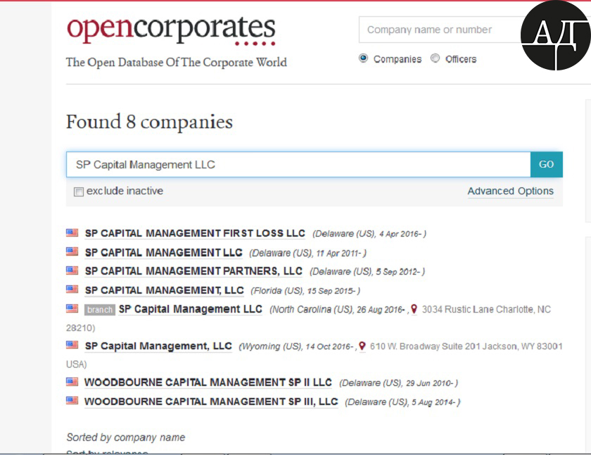 sp_capital_managementllc_0