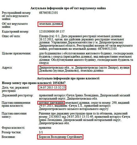 borisov10