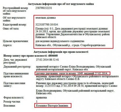 komashko24