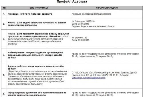 komashko3.jpg-crc=106273206