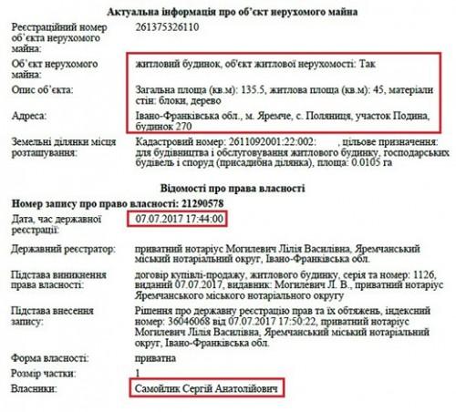 samoylik23