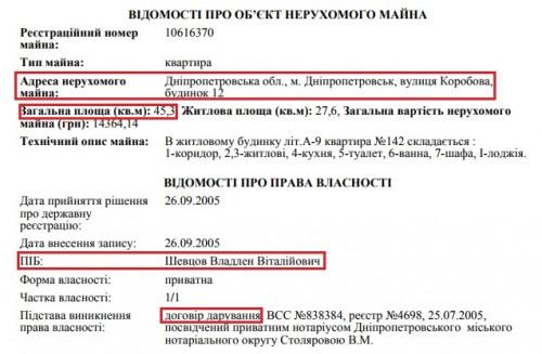 shevcova12