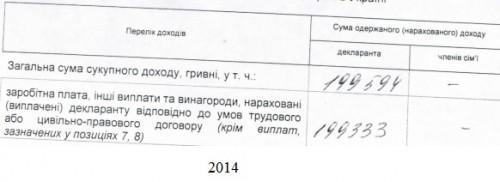 shevcova2