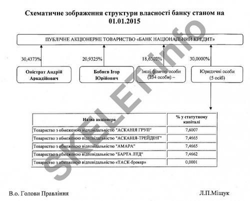 Bank_Nacionalniy_Kredit