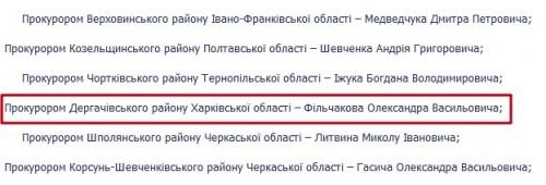 filchakov2