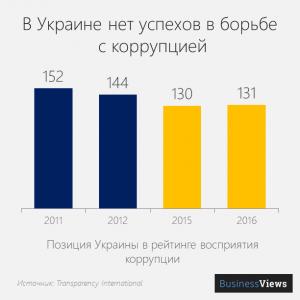 picture_corruption-perceptio_6390_p0