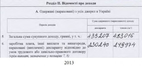 zhiznievskiy2