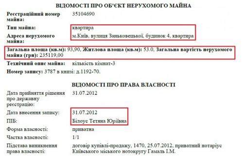 bilous29-crop-u106937