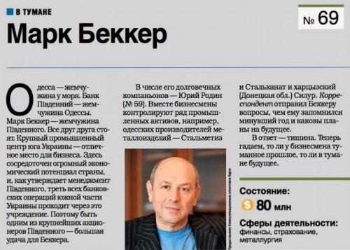 Bekker_Korrespondent