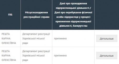 chenuhov23