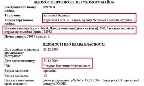 chenuhov26