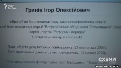 gryniv10