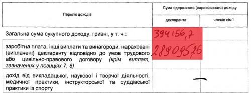 shevchenko8