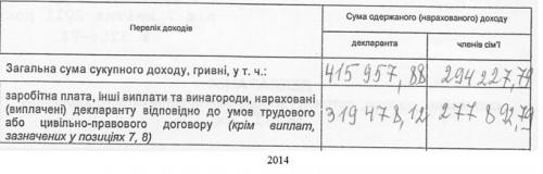 lyashchenko7-crop-u60511