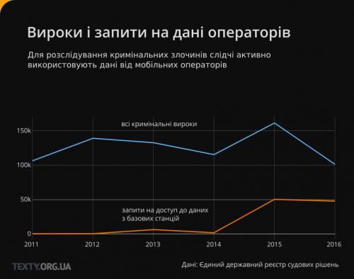 chart-dark-xs