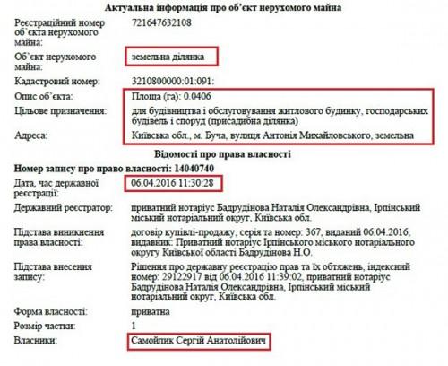 samoylik15-crop-u69730