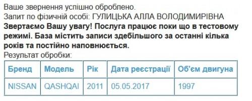 gulitskiy15