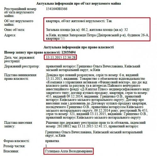 gulitskiy5
